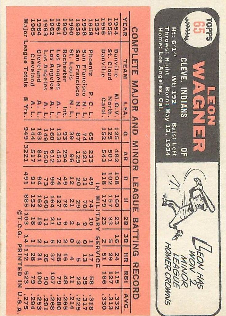 1966 Topps #65 Leon Wagner back image