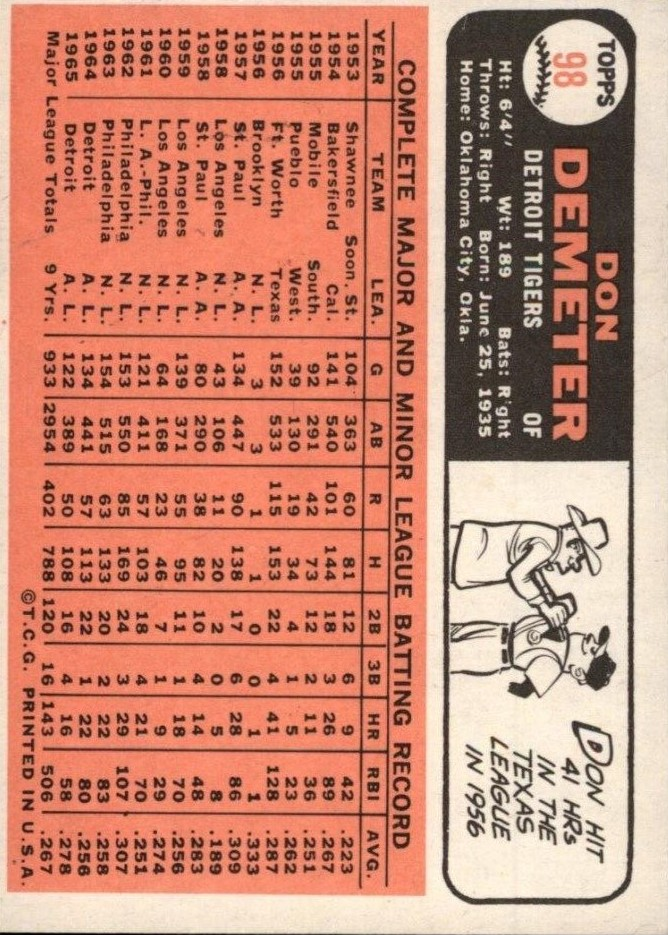 1966 Topps #98 Don Demeter back image