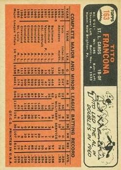 1966 Topps #163 Tito Francona back image