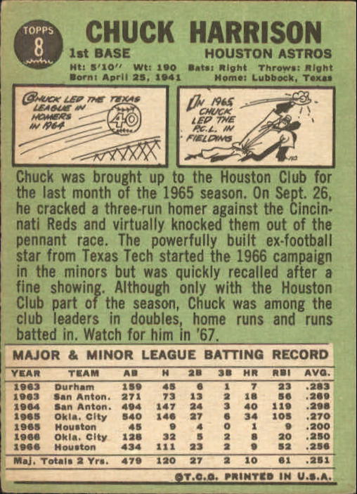 1967 Topps #8 Chuck Harrison back image