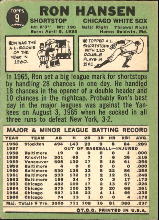 1967 Topps #9 Ron Hansen back image
