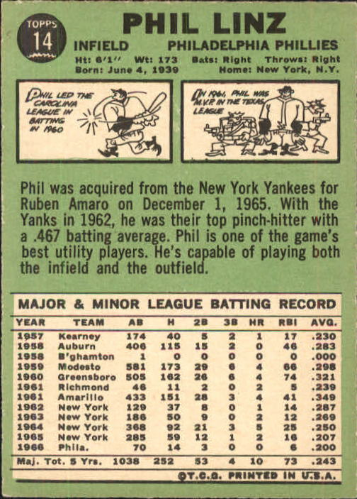 1967 Topps #14 Phil Linz back image