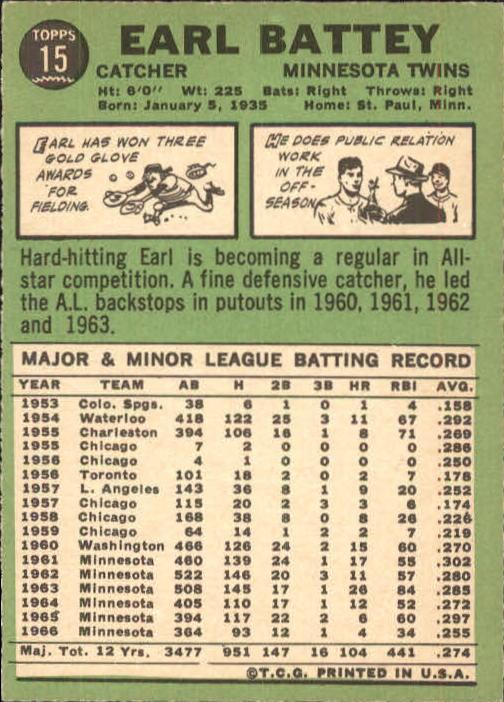 1967 Topps #15 Earl Battey back image