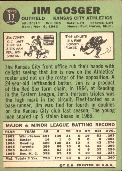 1967 Topps #17 Jim Gosger back image