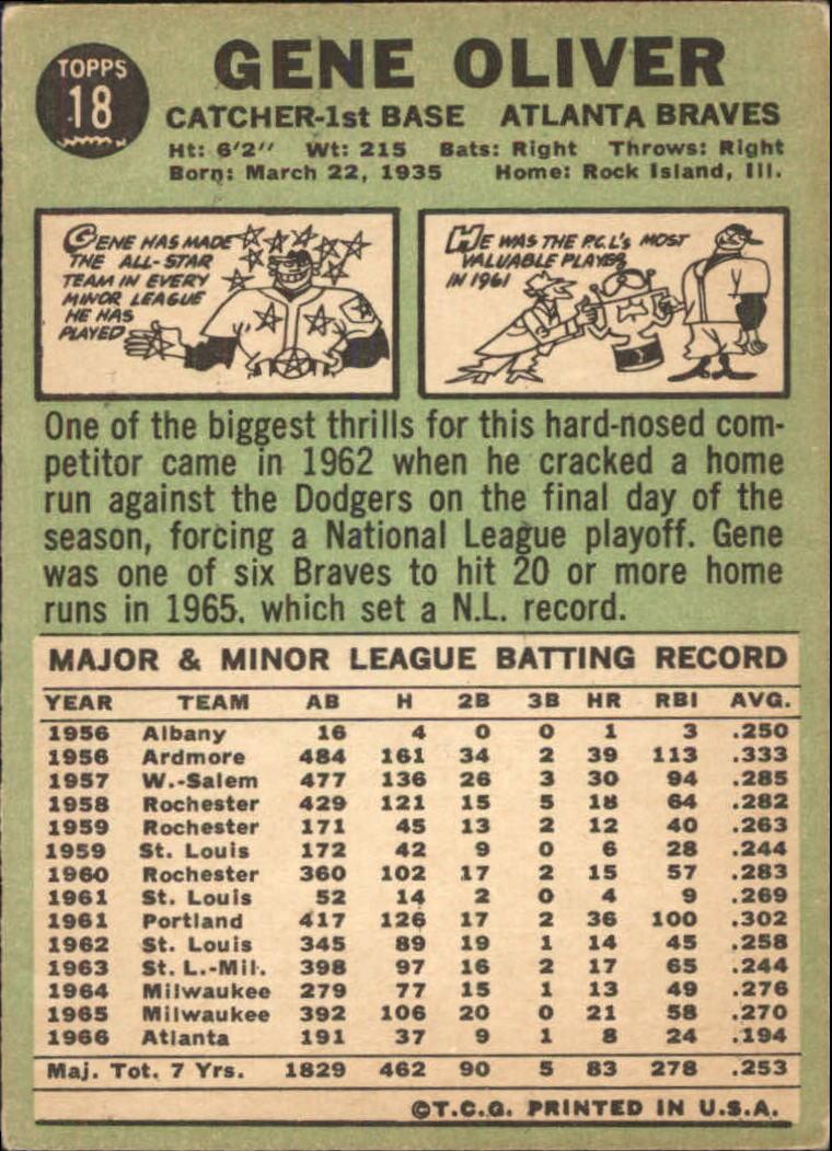 1967 Topps #18 Gene Oliver back image