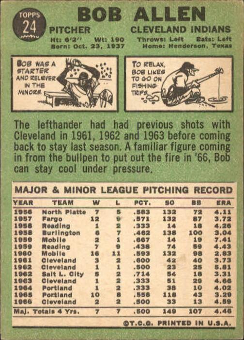 1967 Topps #24 Bob Allen back image