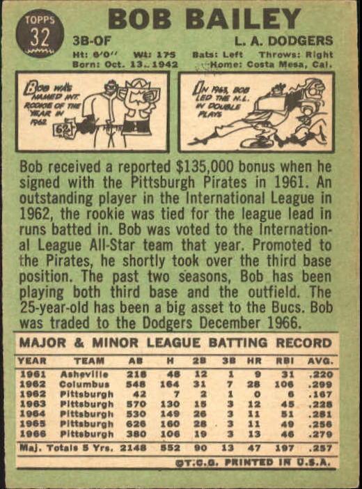1967 Topps #32 Bob Bailey back image
