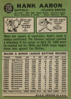 1967 Topps #250 Hank Aaron UER/Second 1961 in stats/should be 1962 back image
