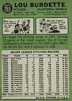 1967 Topps #265 Lou Burdette back image