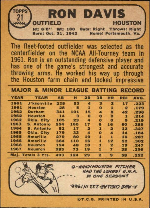 1968 Topps #21 Ron Davis back image
