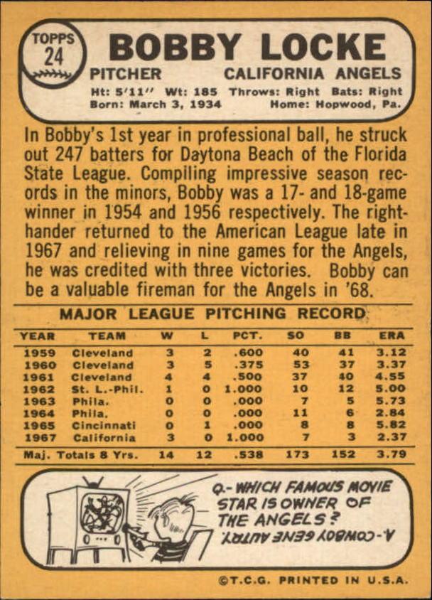 1968 Topps #24 Bobby Locke back image
