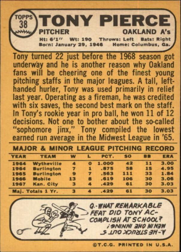 1968 Topps #38 Tony Pierce back image