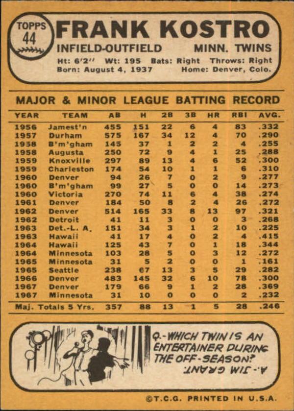 1968 Topps #44 Frank Kostro back image