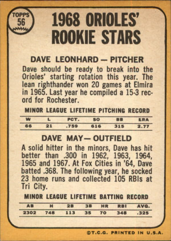 1968 Topps #56 Rookie Stars/Dave Leonhard RC/Dave May RC back image