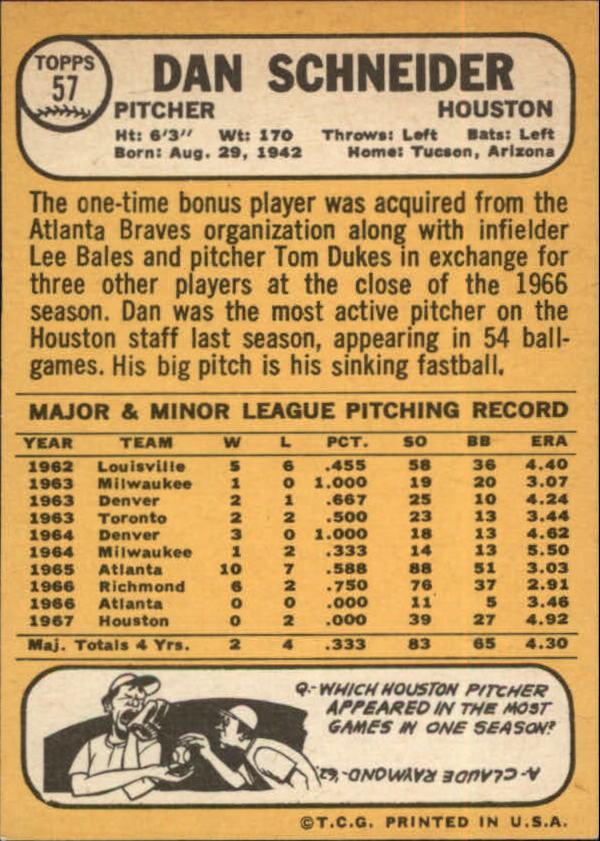 1968 Topps #57 Dan Schneider back image
