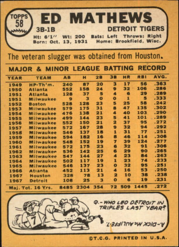 1968 Topps #58 Eddie Mathews back image
