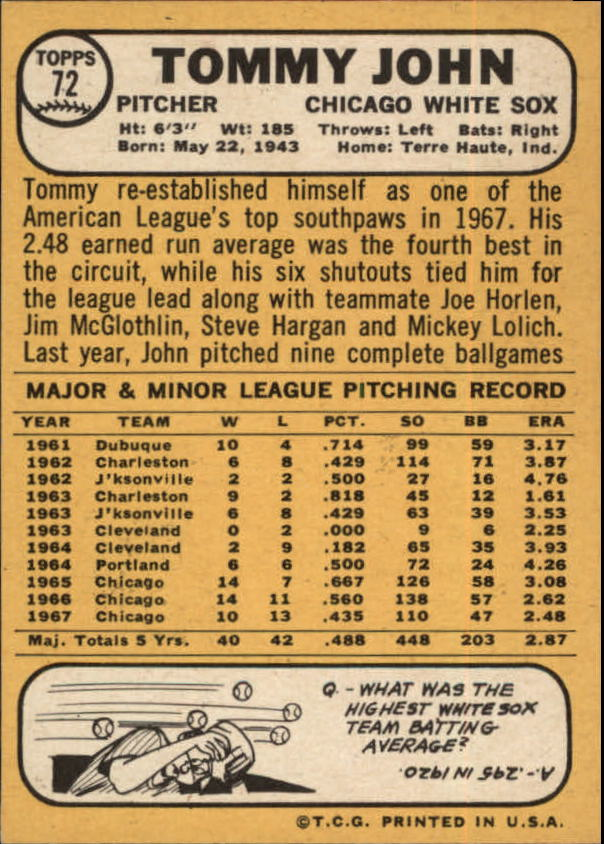 1968 Topps #72 Tommy John back image