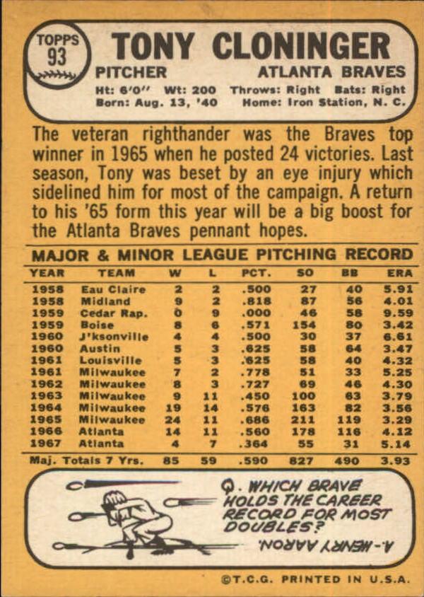 1968 Topps #93 Tony Cloninger back image
