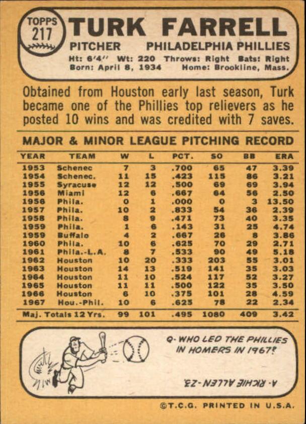 1968 Topps #217 Dick Farrell back image