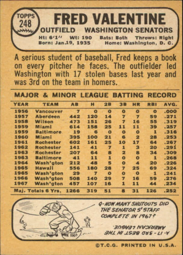 1968 Topps #248 Fred Valentine back image