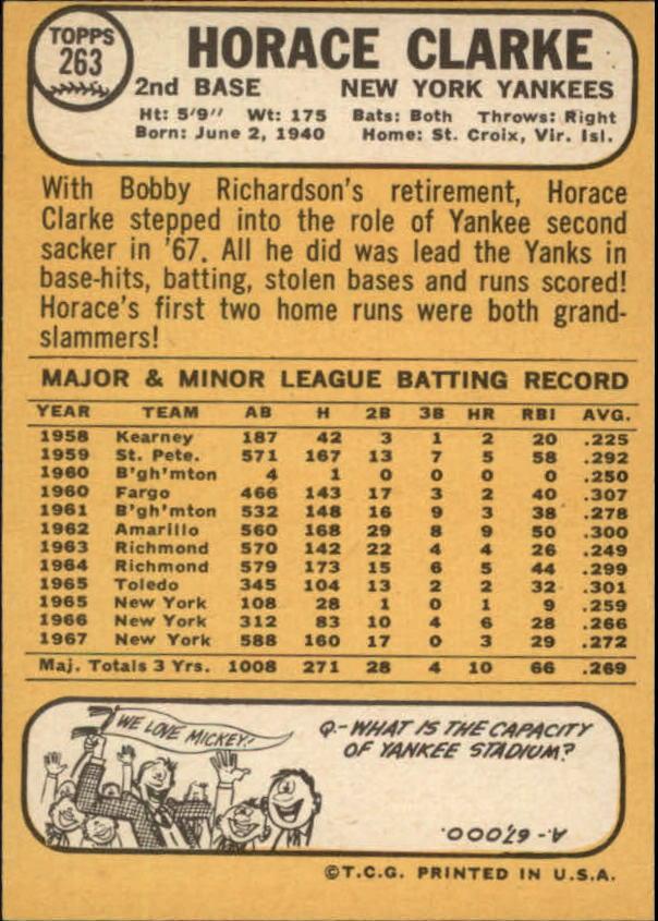 1968 Topps #263 Horace Clarke back image