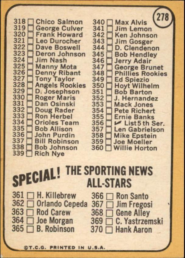 1968 Topps #278 Checklist 4/Orlando Cepeda back image