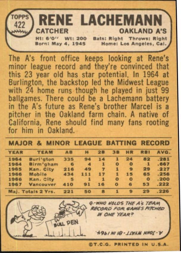 1968 Topps #422 Rene Lachemann back image
