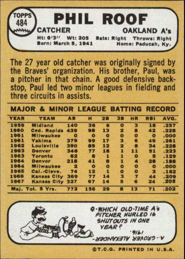 1968 Topps #484 Phil Roof back image