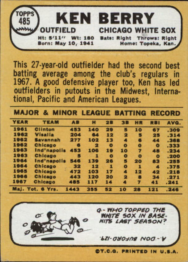 1968 Topps #485 Ken Berry back image