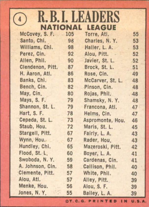 1969 Topps #4 NL RBI Leaders/Willie McCovey/Ron Santo/Billy Williams back image