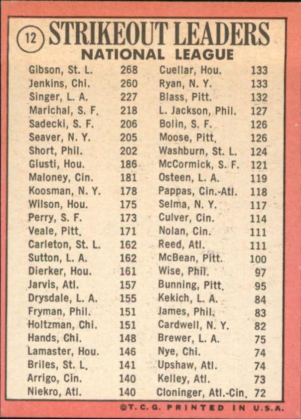 1969 Topps #12 NL Strikeout Leaders/Bob Gibson/Fergie Jenkins/Bill Singer back image