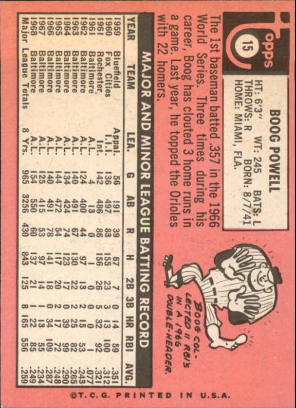 1969 Topps #15 Boog Powell back image