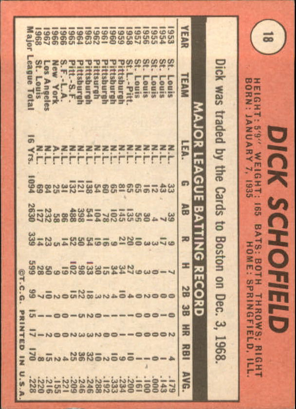 1969 Topps #18 Dick Schofield back image