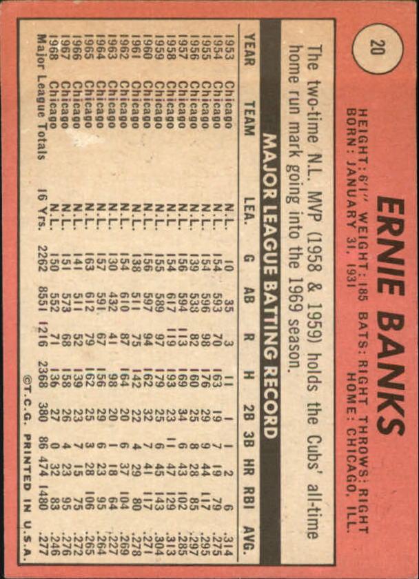 1969 Topps #20 Ernie Banks back image