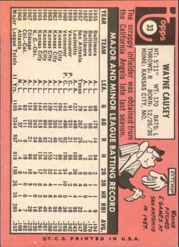 1969 Topps #33 Wayne Causey back image