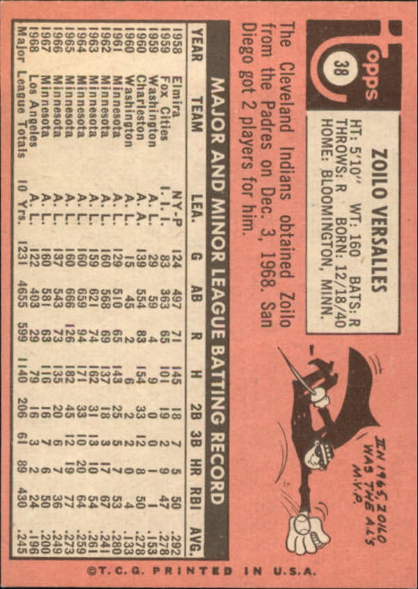 1969 Topps #38 Zoilo Versalles back image