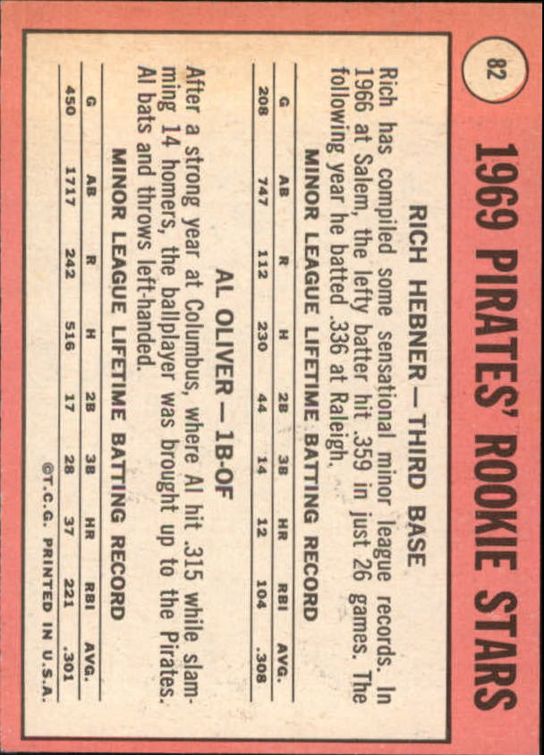1969 Topps #82 Rookie Stars/Rich Hebner RC/Al Oliver RC back image