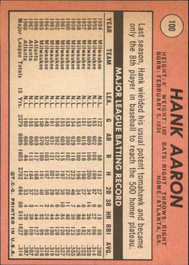 1969 Topps #100 Hank Aaron back image