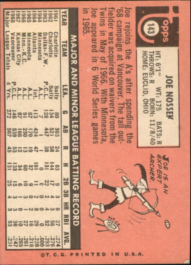 1969 Topps #143 Joe Nossek back image