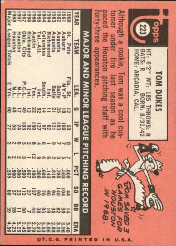 1969 Topps #223 Tom Dukes back image