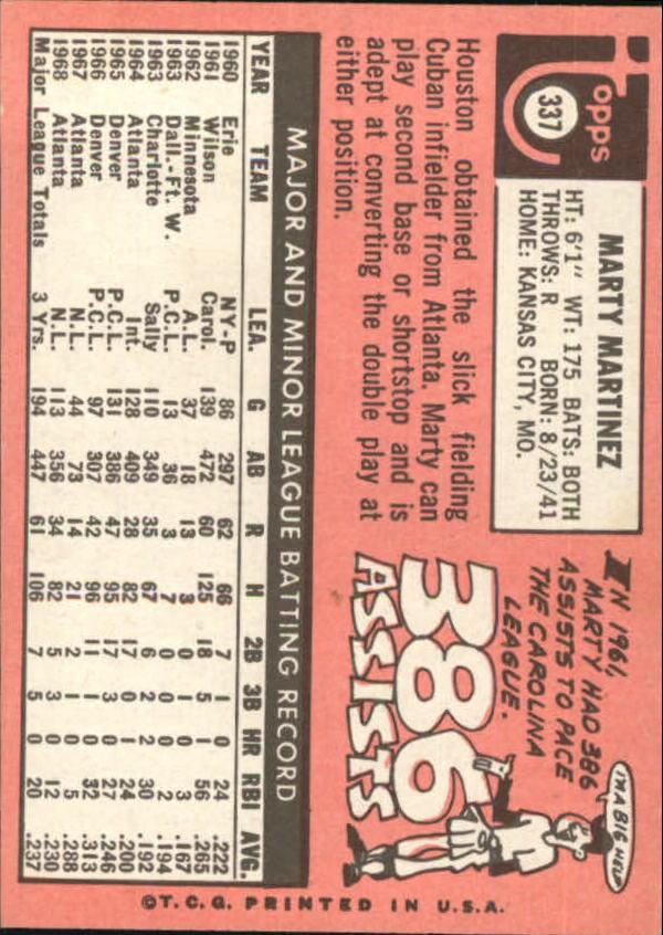 1969 Topps #337 Marty Martinez RC back image