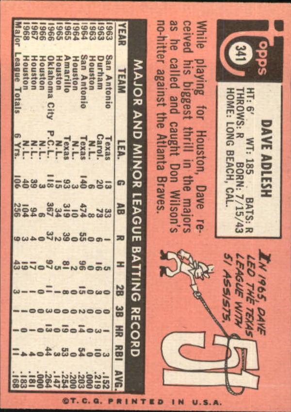 1969 Topps #341 Dave Adlesh back image