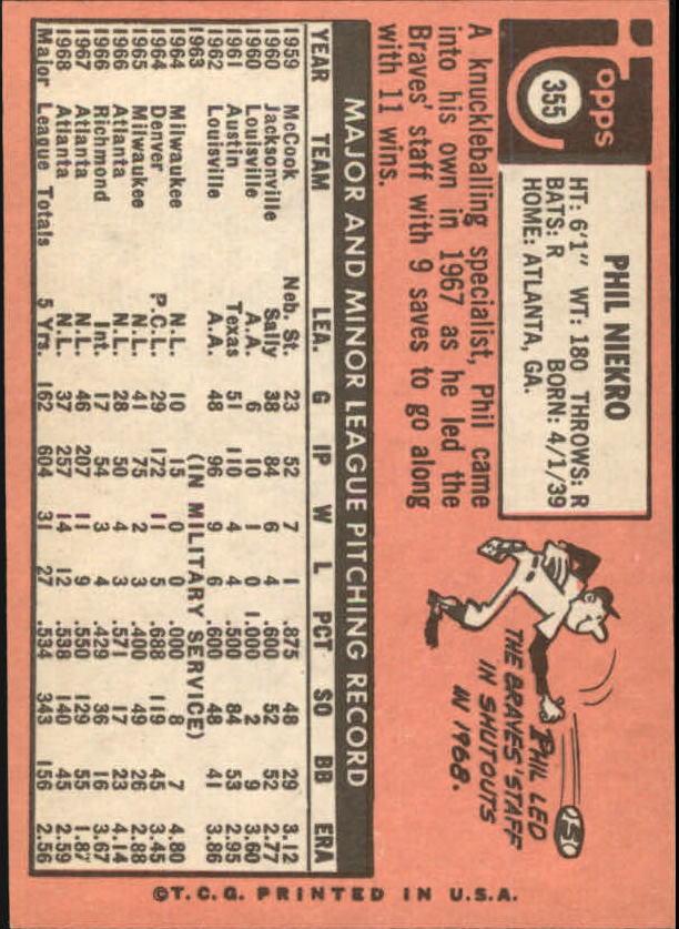 1969 Topps #355 Phil Niekro back image