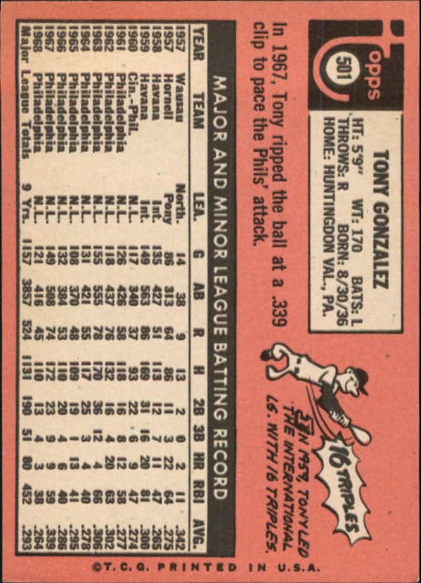 1969 Topps #501A Tony Gonzalez back image