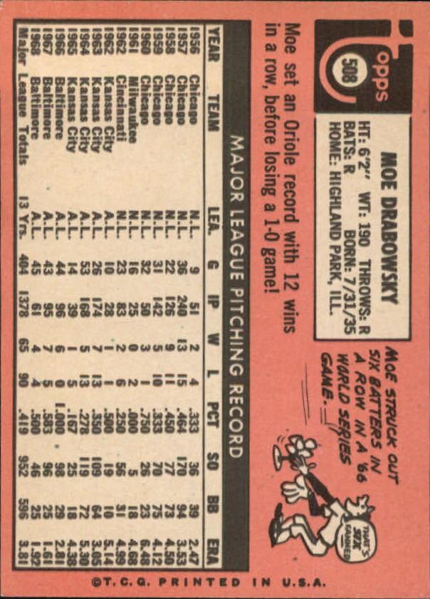 1969 Topps #508 Moe Drabowsky back image