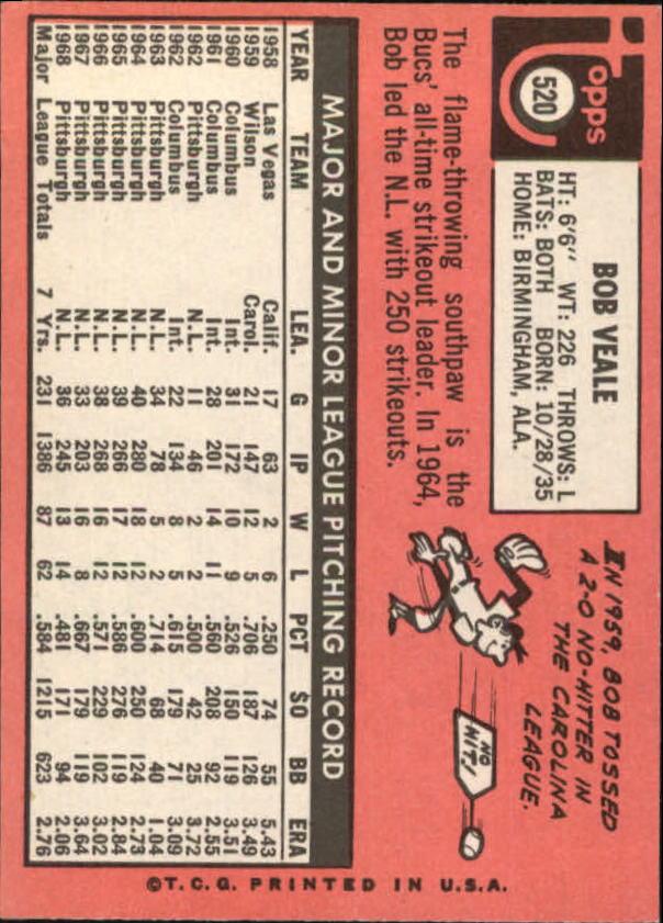 1969 Topps #520 Bob Veale back image