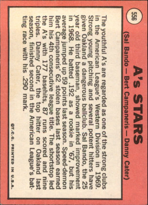 1969 Topps #556 A's Stars/Sal Bando/Bert Campaneris/Danny Cater back image