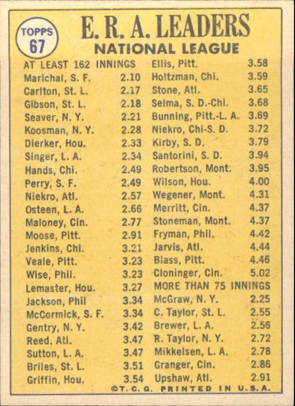 1970 Topps #67 NL ERA Leaders/Juan Marichal/Steve Carlton/Bob Gibson back image