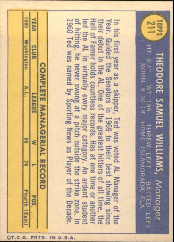 1970 Topps #211 Ted Williams MG UER/Throwing information on back incorrect back image