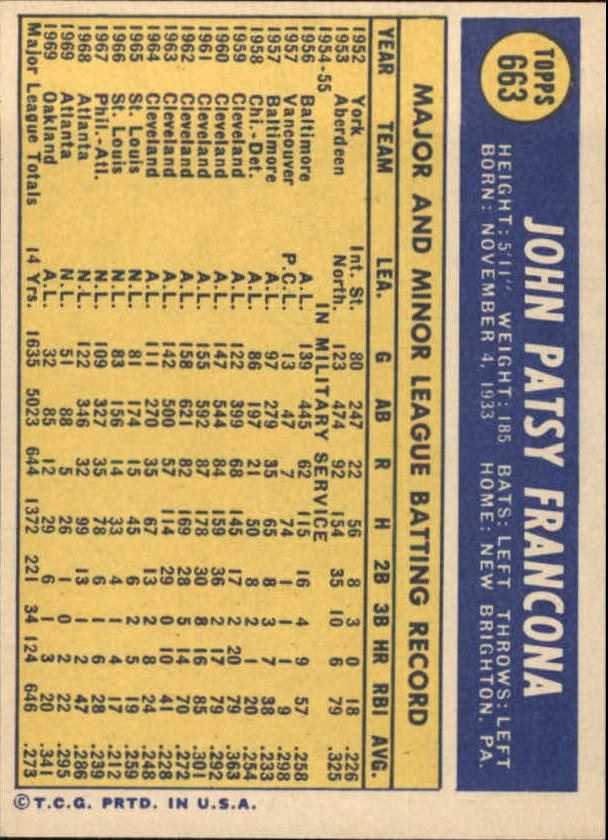 1970 Topps #663 Tito Francona back image